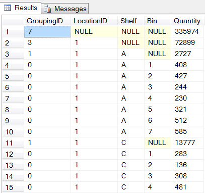 SQLGroupingSets_image10